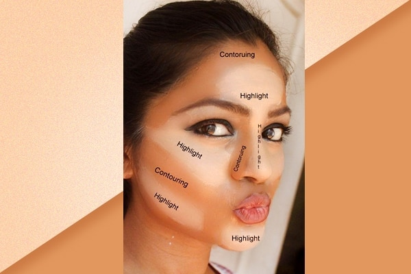 What does contour do?