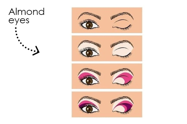2923989aa28 makeup tips for different eye shapes