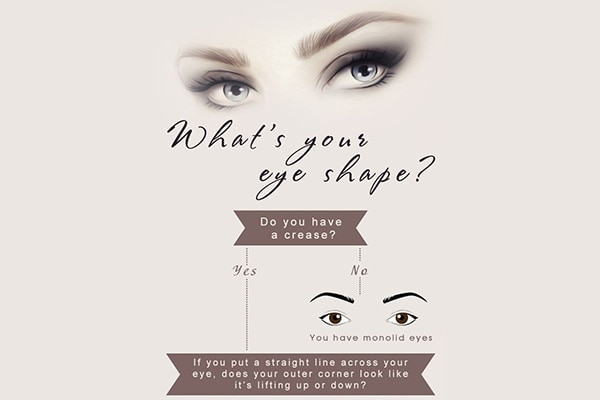 Makeup tips by eye shape