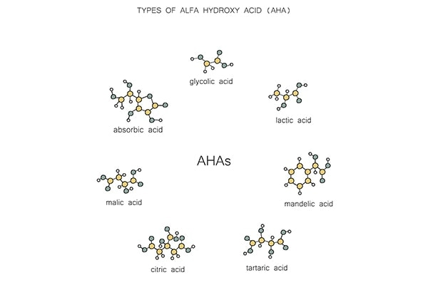 What are AHAs and what are their skin benefits?